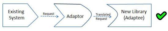 adapterWorks.jpg